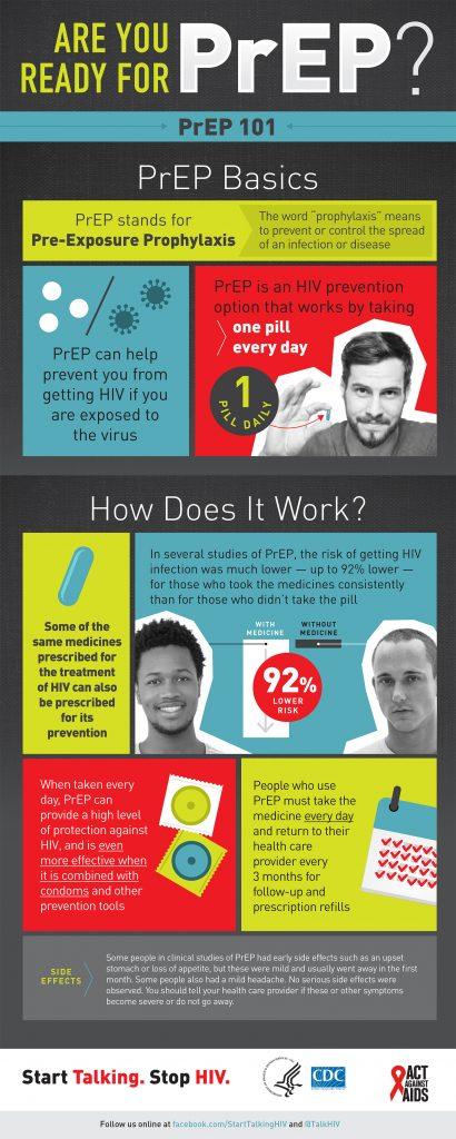 prep infografika